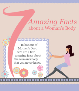 amazing facts about women