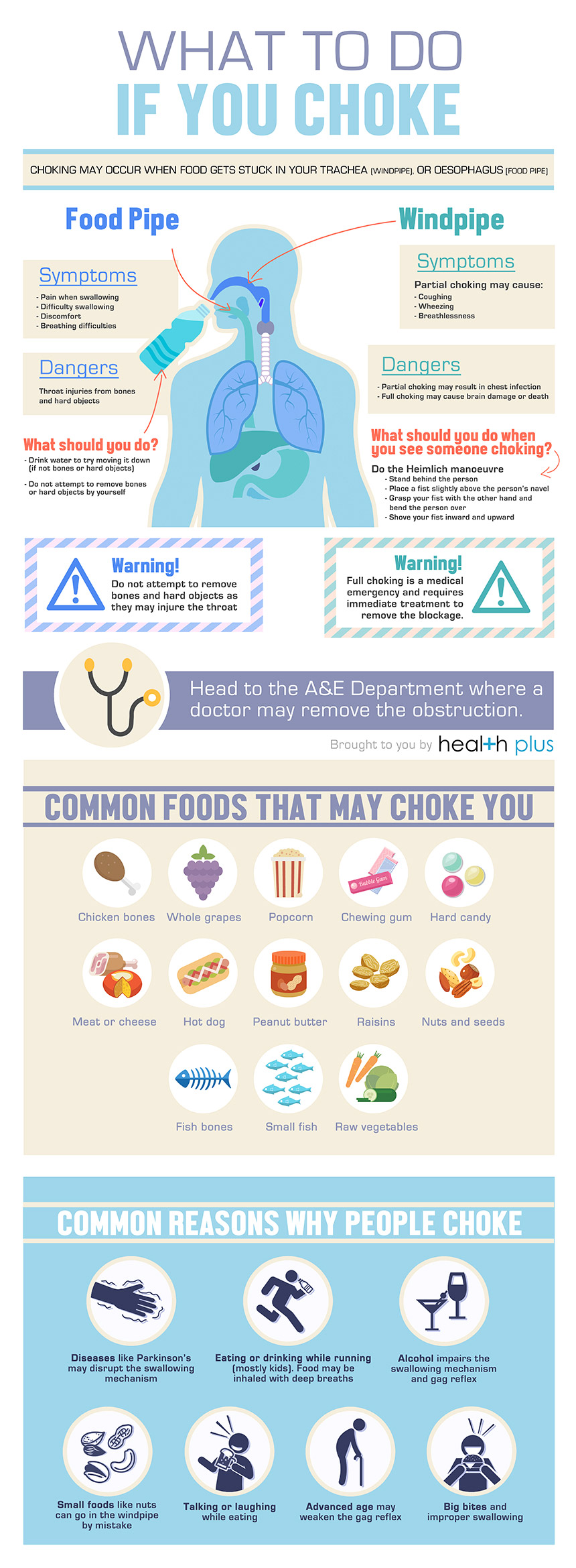 Different Kinds Of Choking And When You Should Go To The A&E | Health Plus