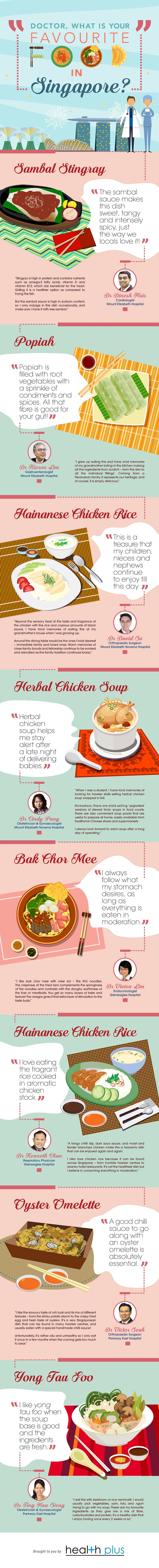 Doctors' favourite food in Singapore