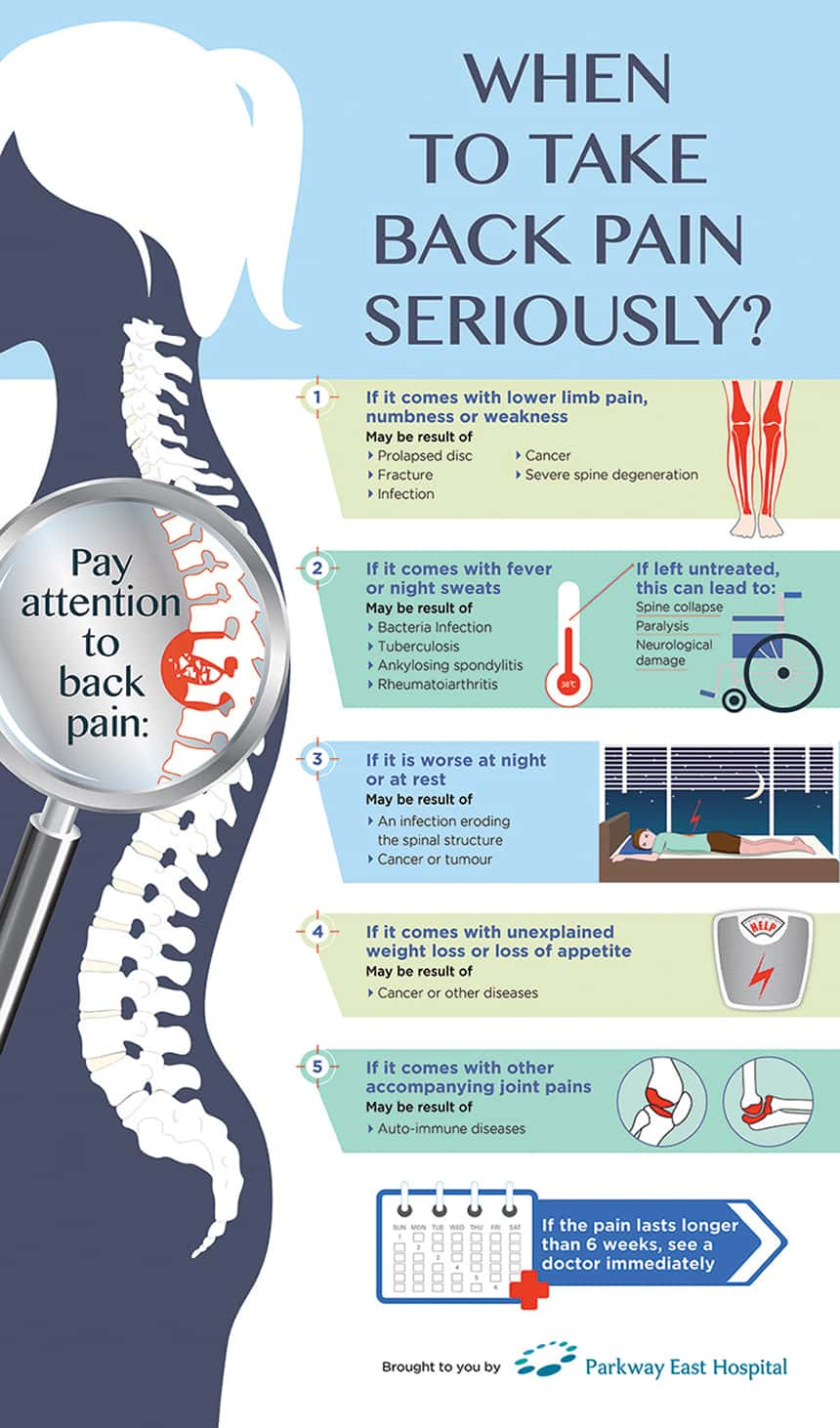 When Should I Take Back Pain Seriously Health Plus