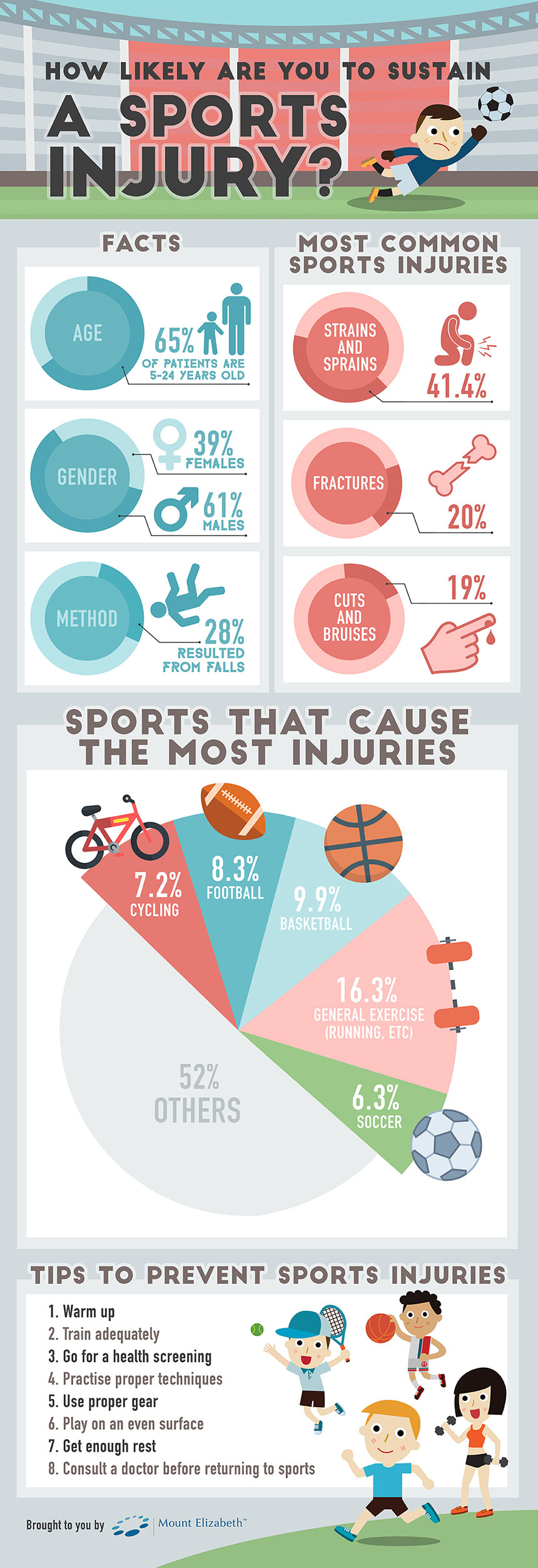 sports-injuries_860_v2